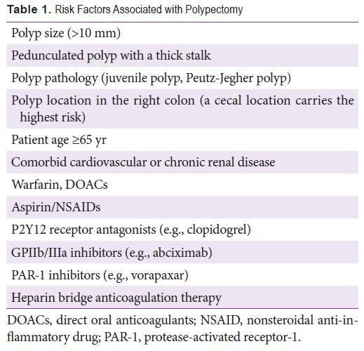 Factores de Riesgo Polipectomía