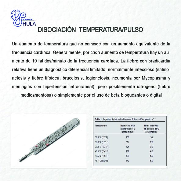 Disociación temperatura pulso